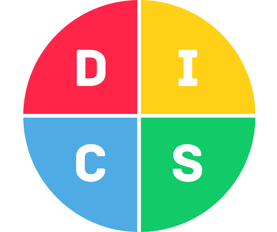 best DISC assessment in Ireland